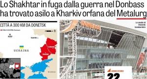 Украина, Харьков, газета Gazetta dello Sport, Крым, Спорт, Скандал