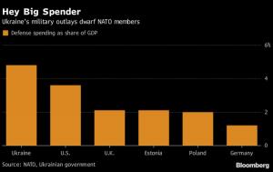 украина, нато, сша, трамп, оборона, ввп, финансы, общество