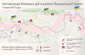 желобок, днр, лнр, донбасс, ато, армия украины