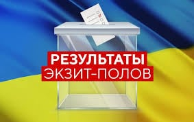 экзитполы, выборы, верховная рада, слуга народа, парламент, европейская солидарность, выборы в украине, результат, данные, новости украины