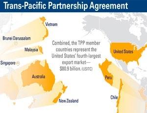 США, Китай, Россия, Транстихоокеанский альянс, политика, экономика, мир, торговля, рынок