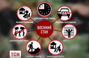 военное положение, украина, верховная рада, комендантский час, порошенко