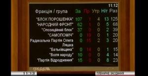 восток Украины, Донбасс, ООС, особый статус, Рада