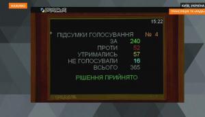 Украина, Верховная Рада, Закон, Рынок земли, Парламент.