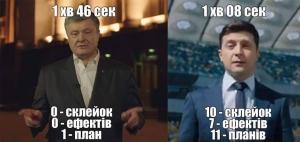 выборы президента, порошенко, зеленский, президент украины, видео, дебаты