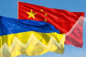китай Украина экономика валюта НБУ Пекин