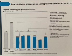 Украина, Экономика, Финансы, Роттердам+, Бутусов.