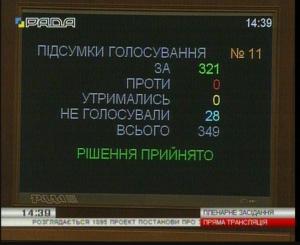 верховная рада, политика, общество, новости украины, надежда савченко, владимир путин