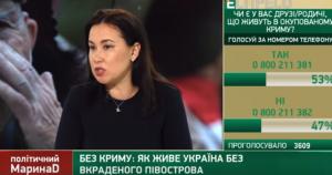 Крым, Россия, оккупация, аннексия, референдум, заседение, Путин, Украина