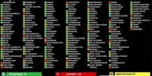 крым, аннексия, кндр, скандал, россия, украина, Путин, оон, иран, политика, мид украины, украина, резолюция оон по крыму,