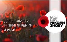 День памяти и примирения 8 мая: что нужно знать об истории и традициях праздника всем жителям Украины