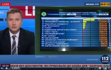Итоги выборов в Верховную Раду меняются в прямом эфире: видеотрансляция из ЦИК
