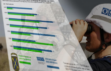 "Штаб ООС обвинили во ""лжи"": InformNapalm показали свою статистику обстрелов на Донбассе"
