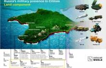 Оккупанты превратили Крым в военную базу: российское оружие показали на карте полуострова – кадры