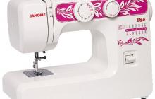 История развития швейной техники