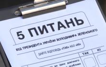 """Опрос Зеленского: активисты узнали, во сколько это обойдется """"Слуге народа"""""""