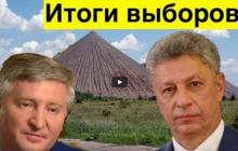 Провал Бойко, конец гегемонии Ахметова и другие итоги выборов на Донбассе
