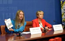 Минздрав сделал срочное заявление, которое коснется миллионов детей Украины