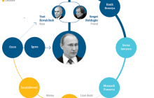 Америка нанесла сокрушительный удар по российским олигархам: их изгоняют из офшорных зон