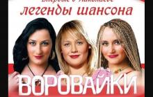"""Певшая про захват Одессы группа """"Воровайки"""" ехала в Украину с концертом, но произошло непредвиденное"""
