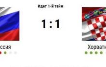 Матч Россия-Хорватия: после гола Черышева Крамарич сравнял положение команд – кадры