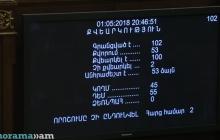Кадры, как парламент Армении голосовал за Пашиняна: стало известно о сговоре правящей партии и Саргсяна
