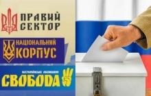 """Кремлевских избирателей ждет """"коридор позора"""": активисты будут блокировать  участки в день российских выборов в Украине – заявление"""