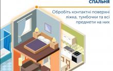 Как правильно убрать жилье, где есть больной коронавирусом человек, инструкция