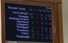 Рада с подачи Зеленского распускает ЦИК – бурная реакция соцсетей