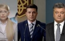 Новый всеукраинский опрос по выборам президента Украины попал в Сеть