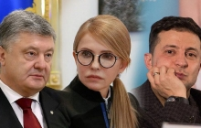 Опубликованы свежие президентские рейтинги: отрыв Порошенко от Тимошенко увеличился