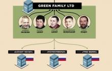 """Зеленский обманул миллионы украинцев и близких ему людей - рейтинг клоуна рухнул, """"команда готовится его покинуть"""" - кадры"""