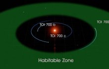"""""""Охотник за планетами"""" от NASA нашел обитаемый мир размером с Землю"""