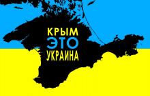 Россия начала давить на ОБСЕ из-за аннексированного Крыма