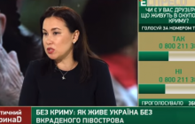 """Кремль активно заселяет оккупированный Крым русскими, предоставляя на семью $30 тыс., - Гайана Юксель заявила о втором """"референдуме"""""""