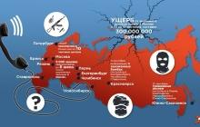 """""""Кремль придумал гибридную войну, а теперь сам же ее и проигрывает"""", - Ходорковский рассказал, сколько Россия потеряла на телефонном терроризме"""