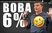 """""""Вова шесть процентов: реальный Зеленский круче, чем Лига Смеха"""", - видео"""