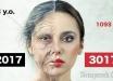 Человечество победило старение: ученые подтвердили, что уже родились люди, которые будут жить 1000 лет