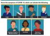 Симптомы коронавируса COVID-19: врачи назвали еще четыре, и теперь их 11