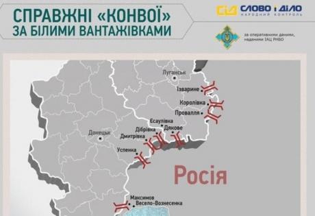 Россия, Украина, гуманитарный, конвой, переброска, техника, оборудование, сила, ДНР