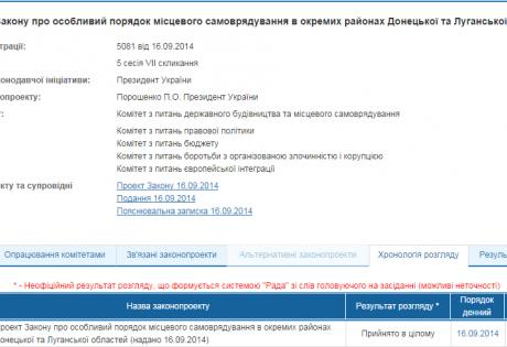 Верховная рада, особый статус, Донбасс, Порошенко, Донецк, Луганск, ДНР, ЛНР