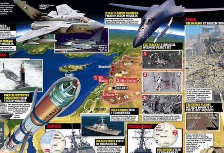 путин, сша, ракетные удары, сирия, кибератака