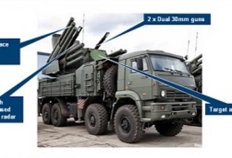 """армия рф, украина, донбасс, мид великобритании, ПВО """"Панцирь-С1"""""""