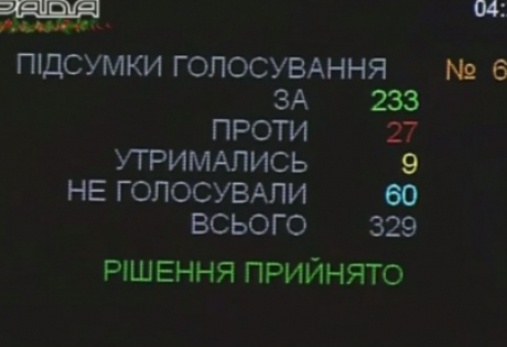 бюджет 2015, рада бюджет, голосование за бюджет украины 2015, война, военный конфликт, донецк, киев, днр, лнр, верховная рада, политика