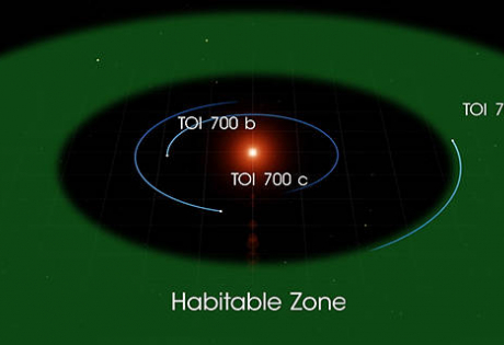 NASA, Spitzer, Телескоп, Экзопланета, Обитаемая хона, Открытие, Условия, Атмосфера, Мир